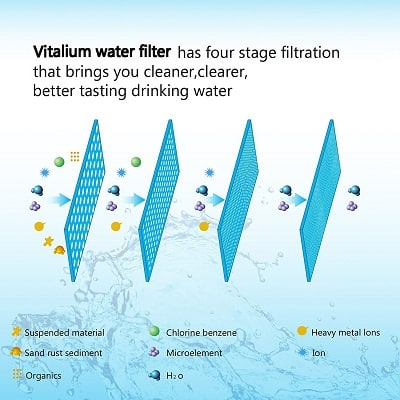 quality refrigerator water filters